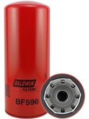 BF596